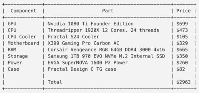GPU_computer_cost